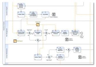 business process modeling amp analysis igrafx