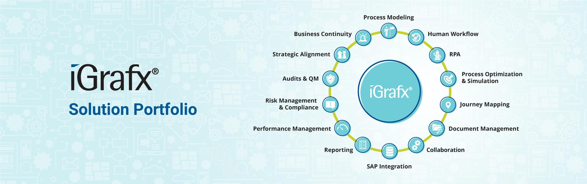 iGrafx BPM solution portfolio graphic