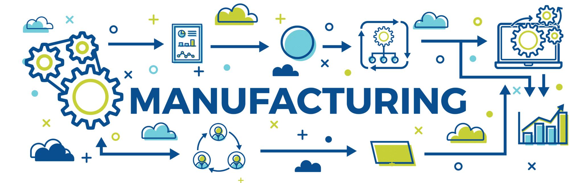 Supply chain management und prozessmanagement in der Produktion