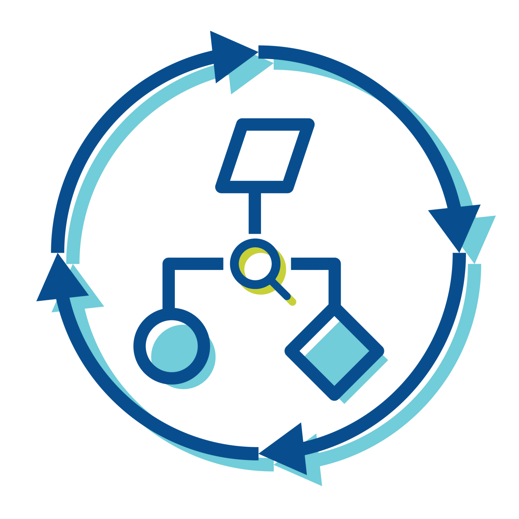 process analysis and simulation
